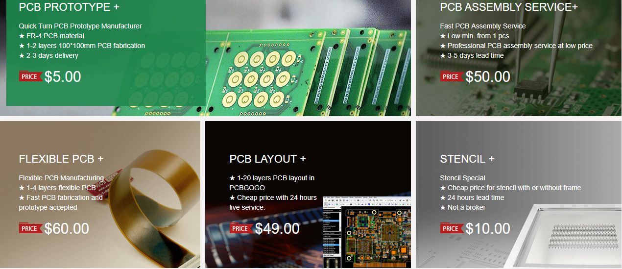 Choosing the Best PCB for your Design