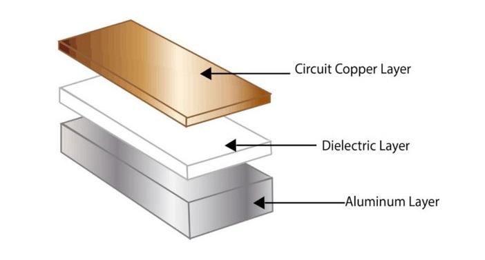 aluminum-pcb-manufacturing.jpg