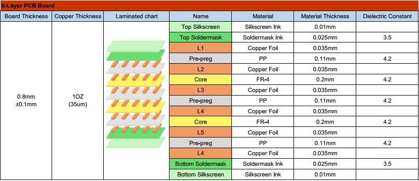 6-layer pcb-stackup-1.png