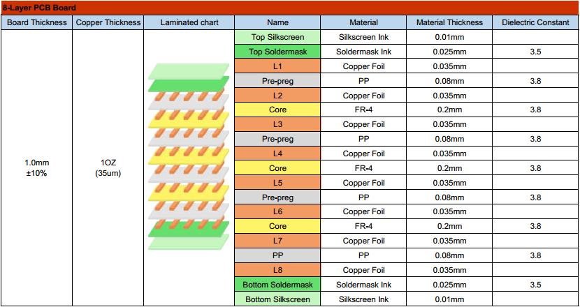 8-layer pcb-stackup-1.png