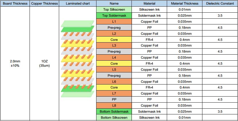 8-layer pcb-stackup-4.png