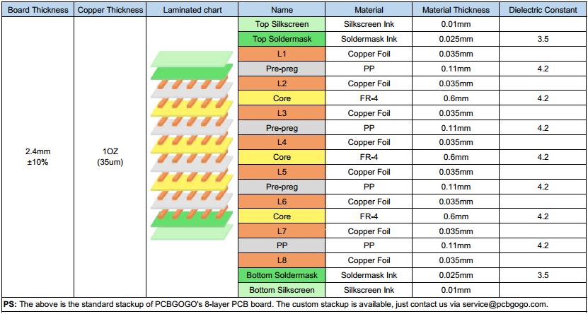 8-layer pcb-stackup-5.png
