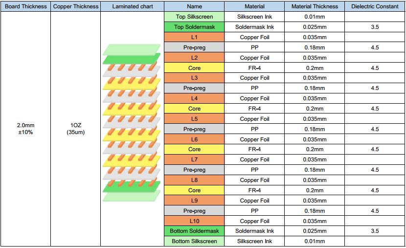 10-layer pcb-stackup-3.png