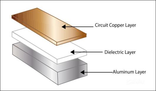 2 Aluminum PCB(配图完成)2-1.jpg