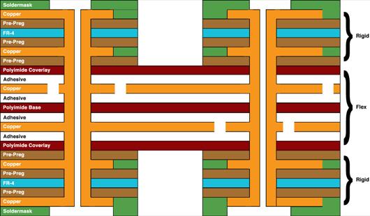 3刚挠性PCB 3-2.jpg
