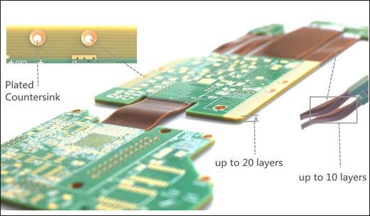 3刚挠性PCB 3-3.jpg