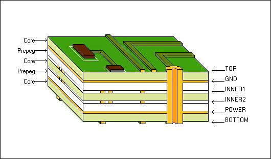 6 High-frequency PCBs6-2.jpg