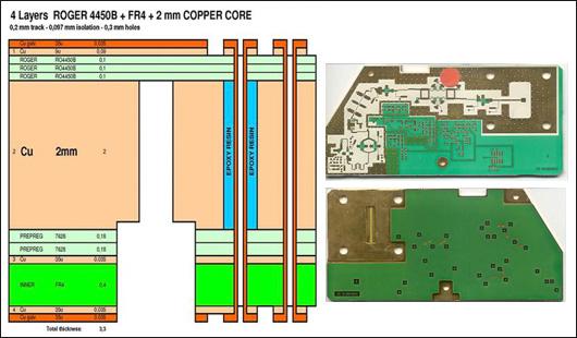 4 Metal core PCBs(配图完成)4-2.jpg