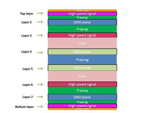 38 layer stack-up.jpg